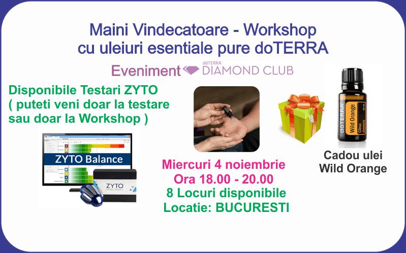 Bucuresti: Workshop doTERRA Maini Vindecatoare si Testari ZYTO
